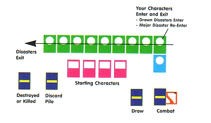 Diagram of a single player lines layout.