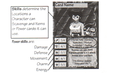 Diagram of a Character card.
