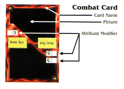 Diagram of a Combat card