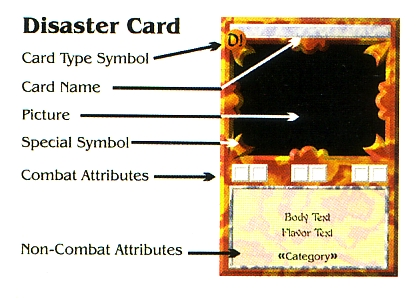 Diagram of a Disaster card